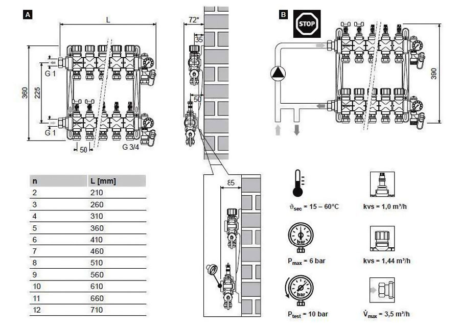 مانیفولد گرمایش کفی Vario - M  شرکت یوپونور ( با فلومتر جدید )